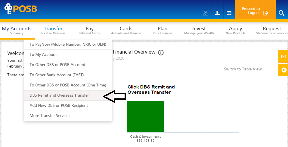 How To Transfer Money to Your GAP Account - Best Place to Buy Gold Silver  Dinar Dirham